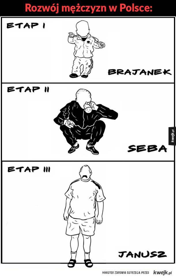 Rozwój mężczyzn w Polsce