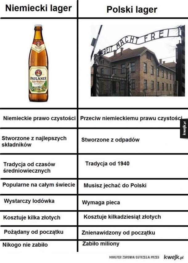 Polki lager