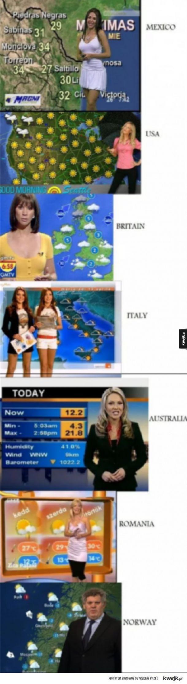 Pogodynki w różnych krajach