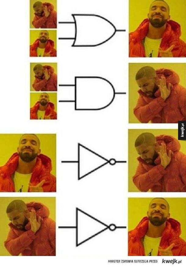 Humor informatyków