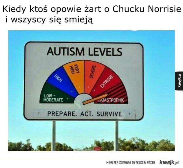 Chuck Chuck Chucky