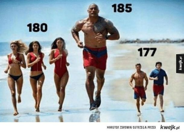 Wzrost u mężczyzny