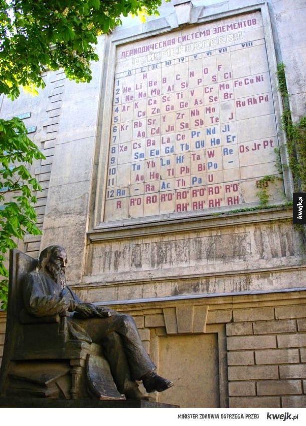 Pomnik i monument tablicy Dmitrija Mendelejewa (Petersburg, Rosja)