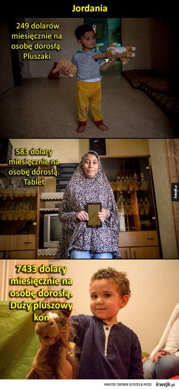 Ulubione zabawki dzieci z różnych krajów w zależności od zarobków rodziców