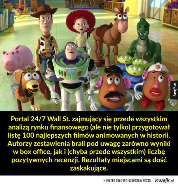 Najlepsze filmy animowane według portalu 24/7 Wall St.