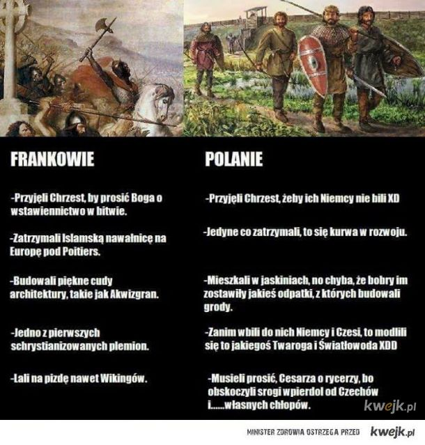 Tylko Frankowie