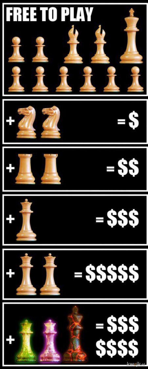 Gdyby szachy wymyślono w XXI wieku
