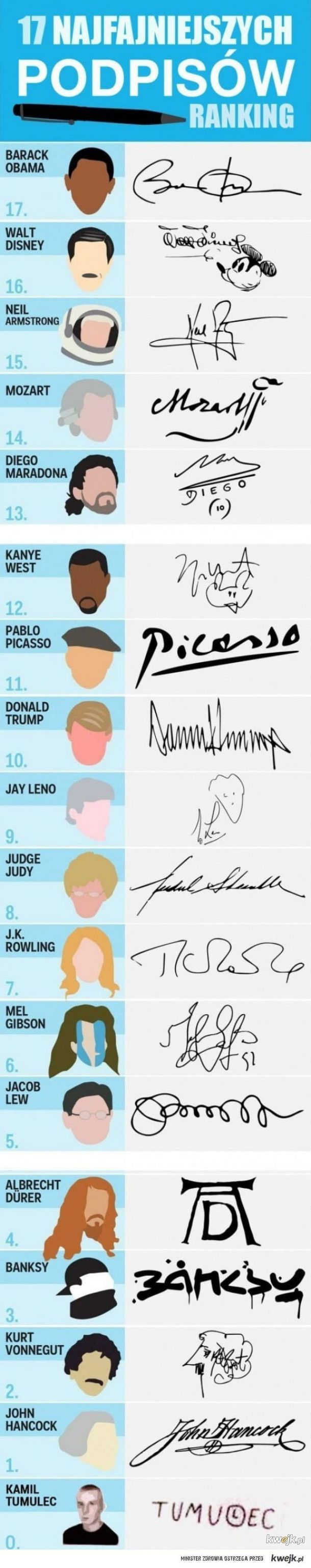Najlepsze podpisy na świecie
