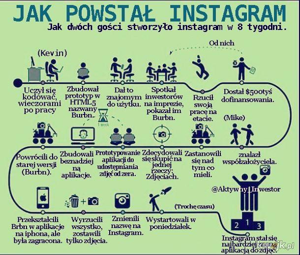 Jak powstał instagram.