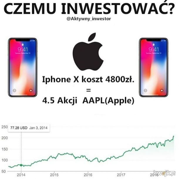 Iphone.