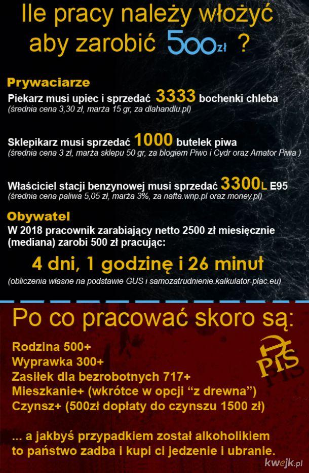 6c0fbf5c67c71b 500 plus - Ministerstwo śmiesznych obrazków - KWEJK.pl