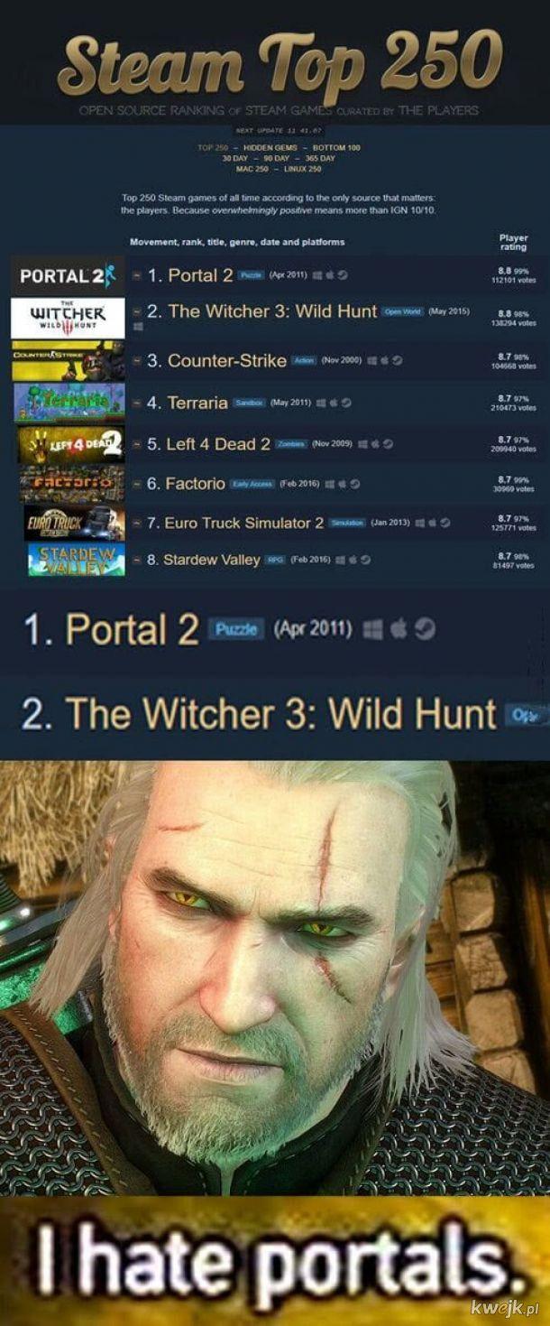 Najlepsze gry na steam