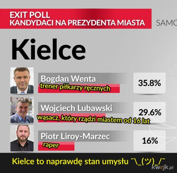 Tymczasem w Polsce B