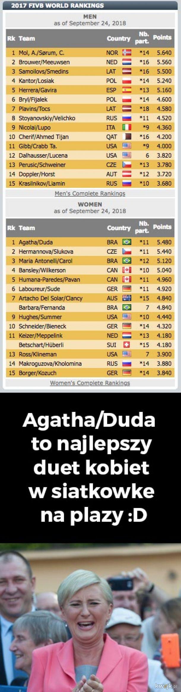 Agatha/Duda