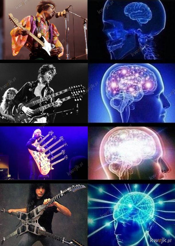 Stany świadomości: wersja gitarowa