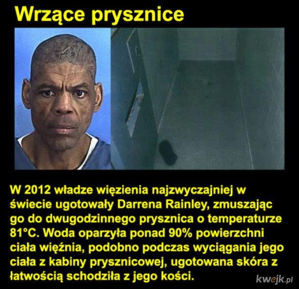 Współczesne metody torturowania więźniów