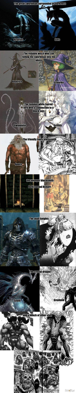 Zapożyczenia dark souls z mangi berserk.