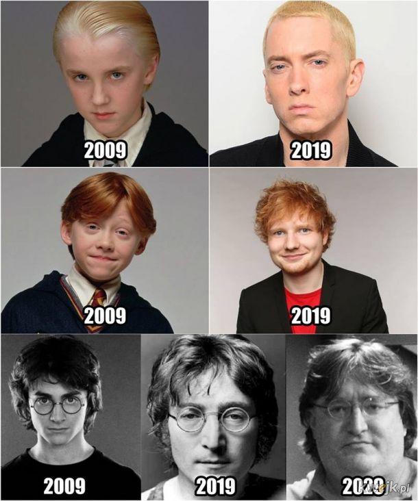 Zmienili się