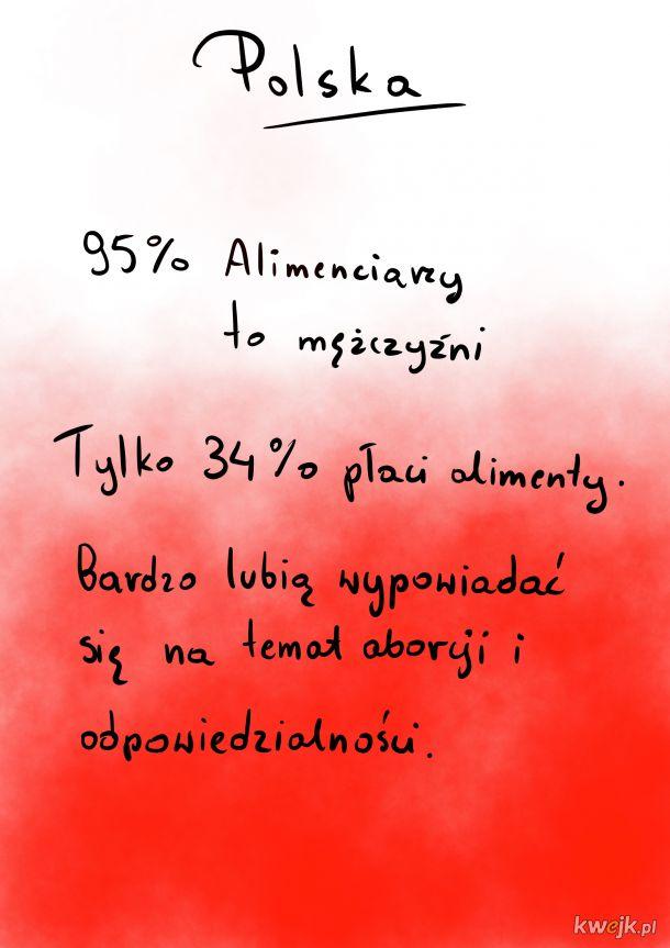 Takie tam statystyki