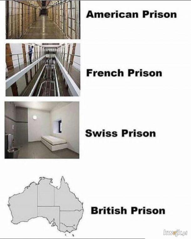Więzienia na świecie
