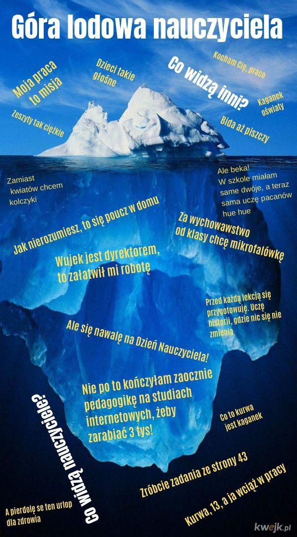 Góra lodowa nauczyciela