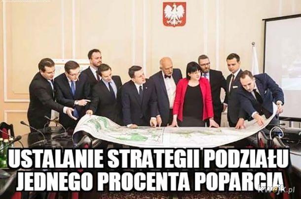 Ustalanie strategii podziału