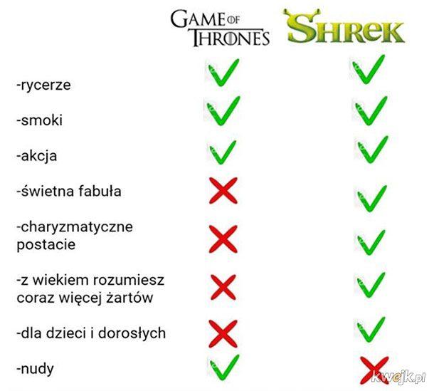 Shrek vs GOT