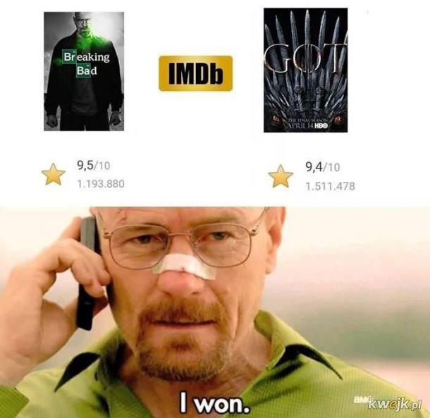 Heisenberg wciąż niepokonany