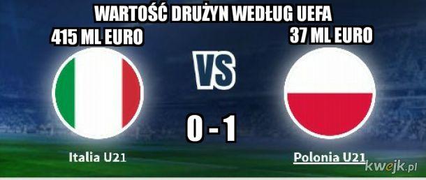 Polska Włochy
