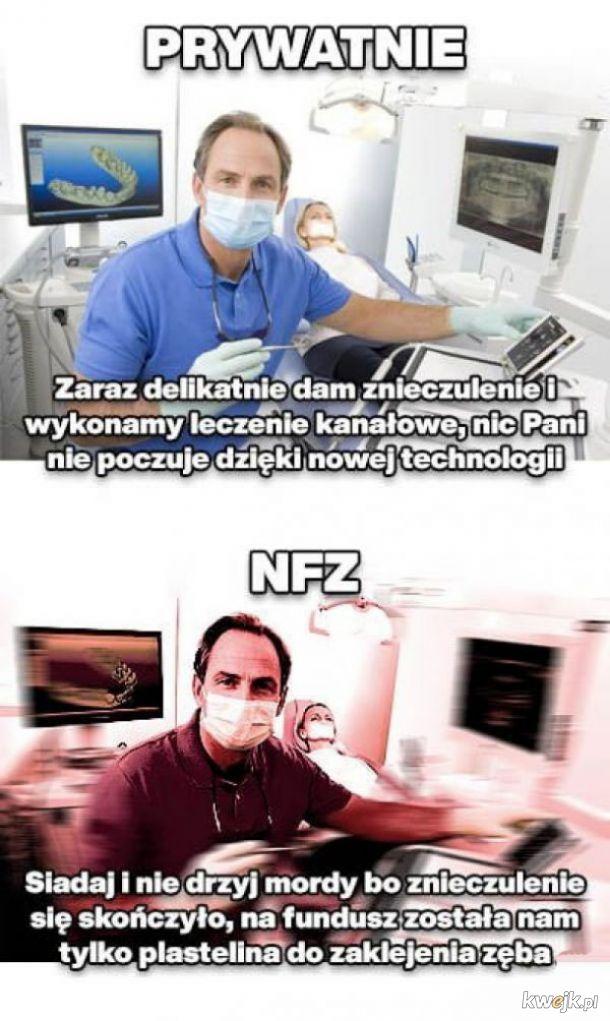 Prywatnie vs NFZ