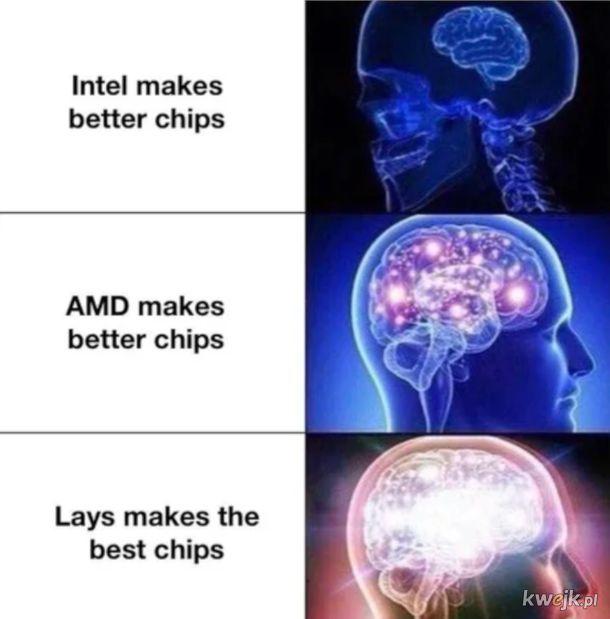 Firma która robi najlepiej