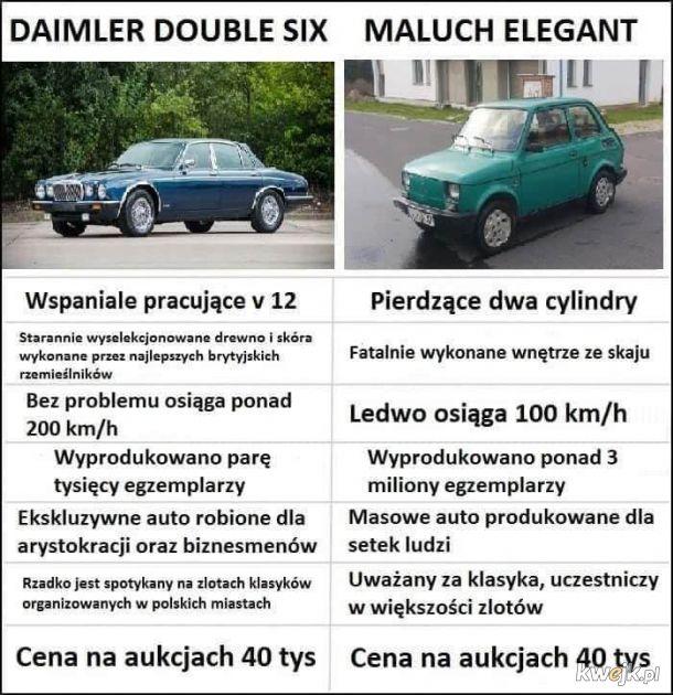 Najlepszy polski maluszek
