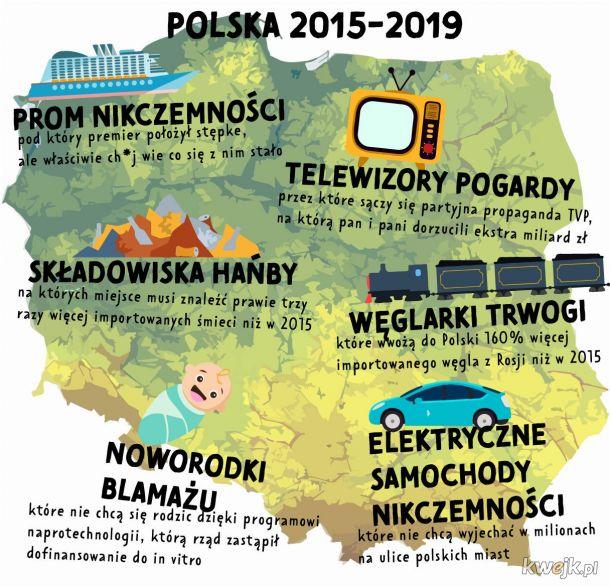 Ruszają w Polskę!