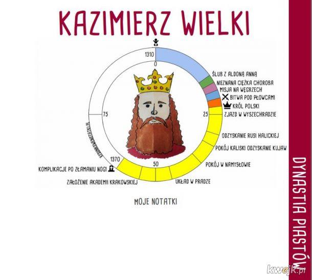 Król Polski na 1 obrazku
