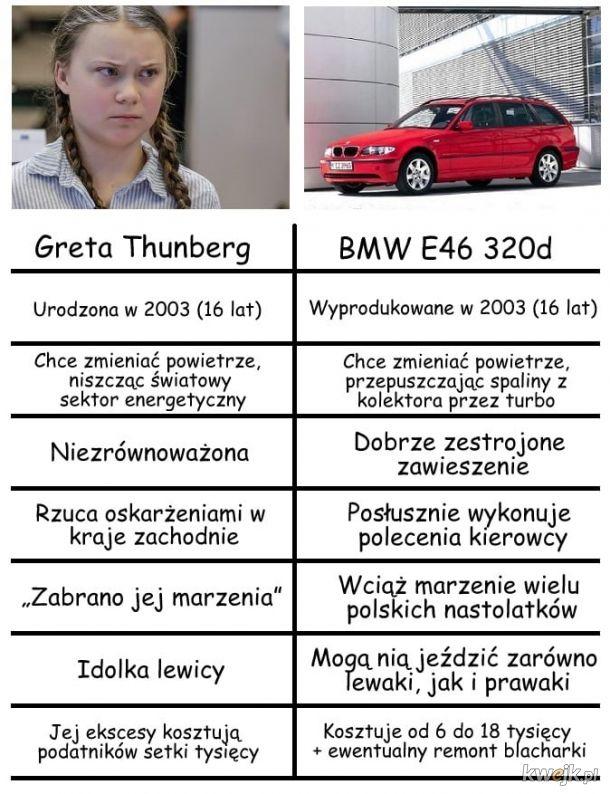 BMW nie ma szans