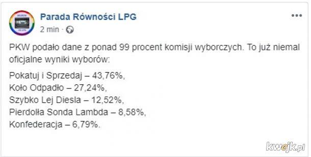 Wyniki według LPG