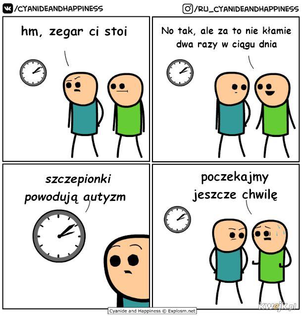 Zegar który podaje prawdę