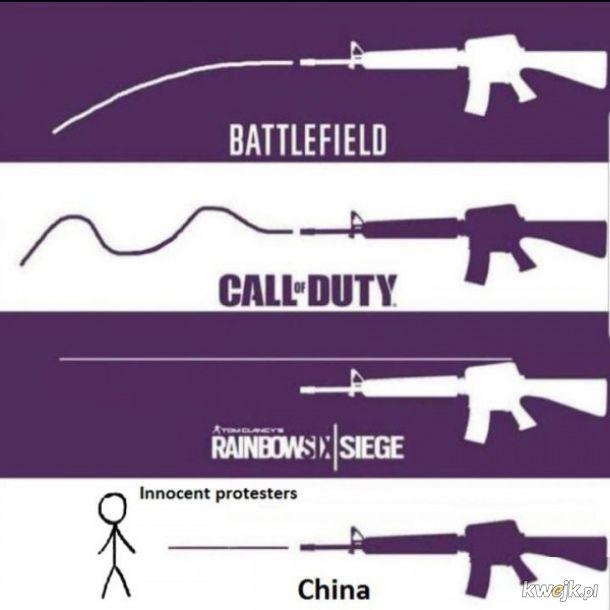 Strzelanie