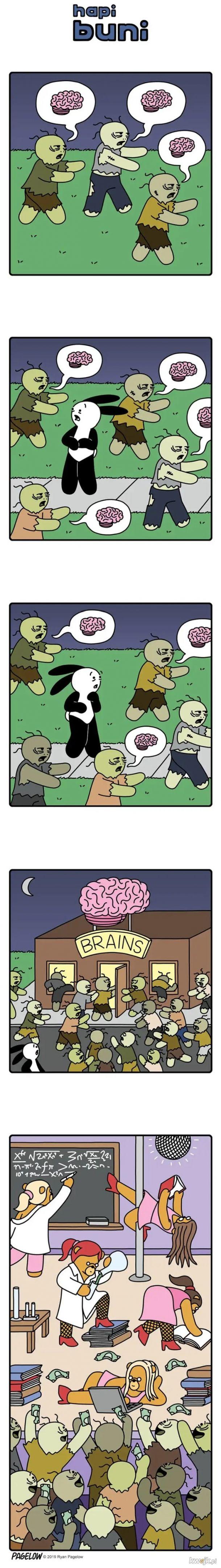 Żądza mózgów