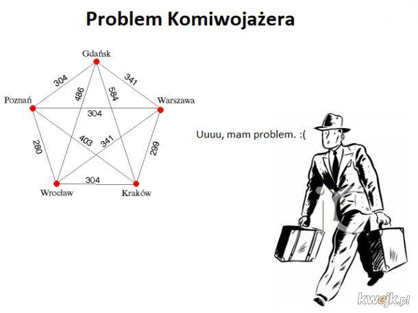 Problem Komiwojażera