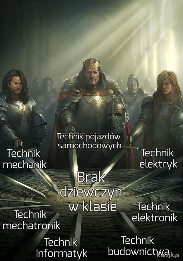 Ciężki jest żywot technika