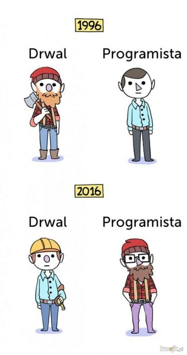 Drwal i programista, kiedyś i dzisiaj