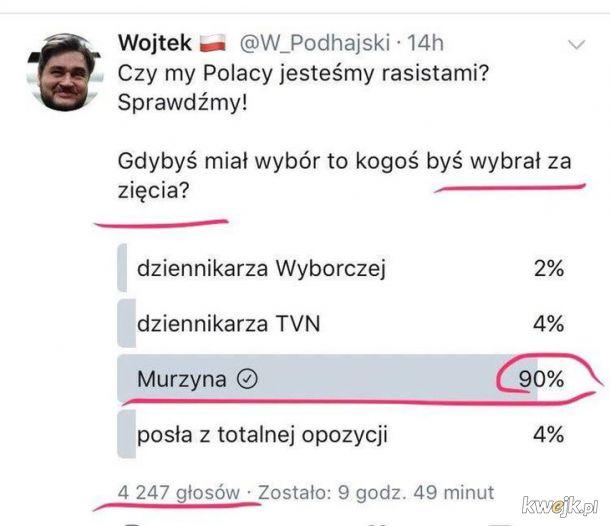 Polacy rasiści
