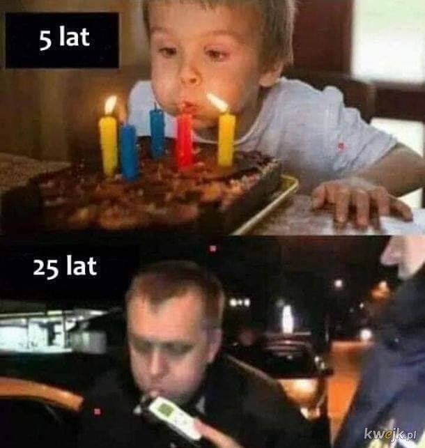 Lata mijają tylko świeczki się zmieniają