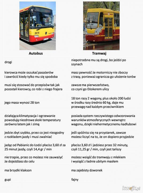Taka różnica