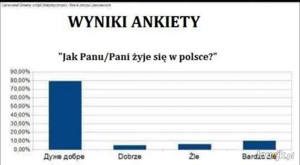 Ankieta dotycząca poziomu zadowolenia z życia