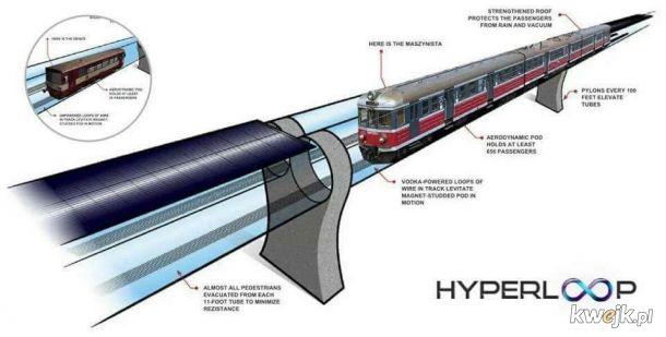 Nic nie powstrzyma rozwoju naszych kolei!