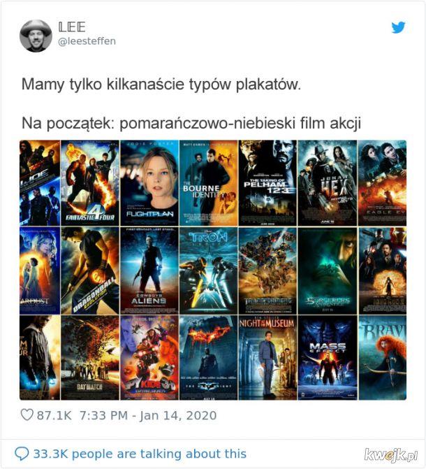 Wygląda na to, że mamy tylko kilkanaście rodzajów (popularnych) plakatów filmowych, a to dowody