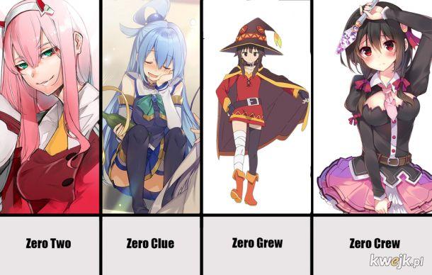 Zero sisters