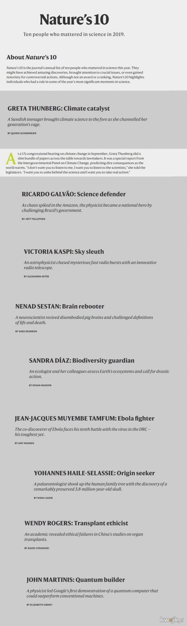 Greta nie znalazła się w gronie 10 naukowców roku 2019 magazynu Nature, znalazła się w gonie 10 osób, które miały wpływ na naukę(według magazynu), można kogoś nie lubić, ale powielanie kłamstw nie służy nikomu i umniejsza dokonania pozostałych 9 osób, któ